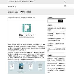 資訊圖表製作百寶箱 - Piktochart