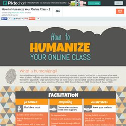 How to Humanize Your Online Class - 2