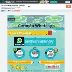 Geração Whatsapp_Mar_Moreno