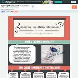 Applying Maker Education to Music
