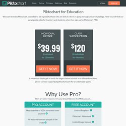 Education - Piktochart Infographics