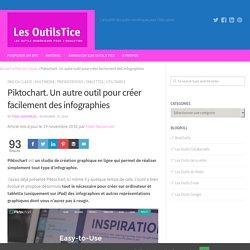 Piktochart. Un autre outil pour créer facilement des infographies – Les Outils Tice