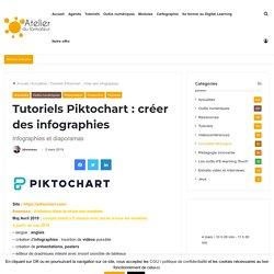 Tutoriels Piktochart : créer des infographies