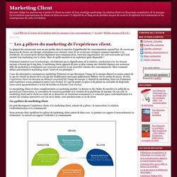 Les 4 piliers du marketing de l'expérience client.