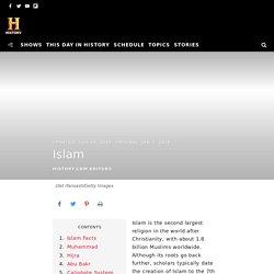 Islam - Five Pillars, Nation of Islam & Definition