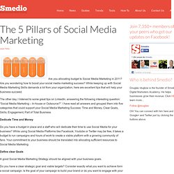 The 5 Pillars of Social Media Marketing | Smedio | The New Media and Social...