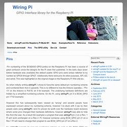 Wiring Pi