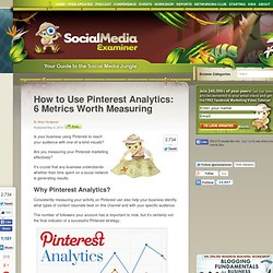 How to Use Pinterest Analytics, 6 Metrics Worth Measuring