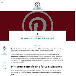 Pinterest en chiffres édition 2020 - agencedesmediassociaux.com