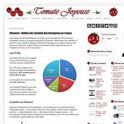 Chiffres De L'Activité Des Entreprises En France - Tomate Joyeuse