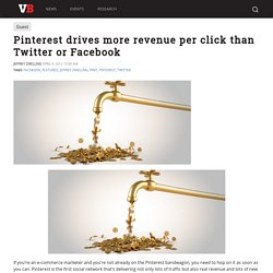 Pinterest drives more revenue per click than Twitter or Facebook