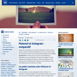 Pinterest et Instagram : comparatif - 1&1