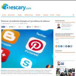 Pinterest: 30 milliards d'épingles et 750 millions de tableaux