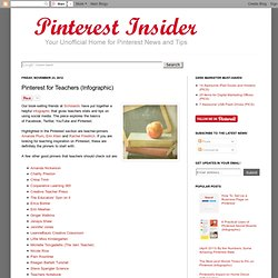 Pinterest for Teachers (Infographic)