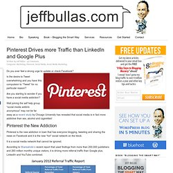 Pinterest Drives more Traffic than LinkedIn and Google Plus
