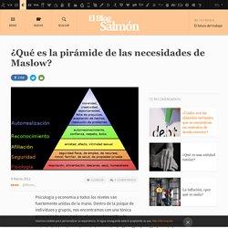 ¿Qué es la pirámide de las necesidades de Maslow?