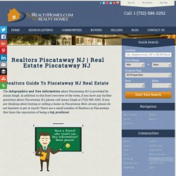 Piscataway NJ Real Estate
