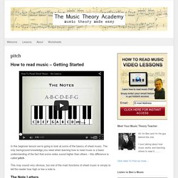 Music Theory Academy, Music Theory Lessons, How to read sheet music