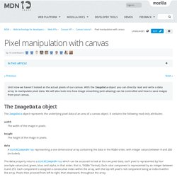 Pixel manipulation with canvas