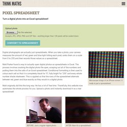Pixel Spreadsheet : inutile donc indispensable