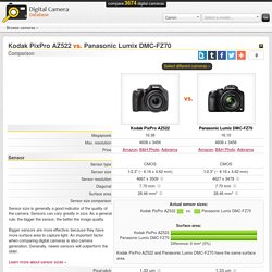 Kodak PixPro AZ522 vs. Panasonic Lumix DMC-FZ70 - Sensor Comparison