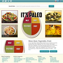 The Place To Go For Paleo - itsPALEO - Free Paleo Recipes, Paleo Diet News