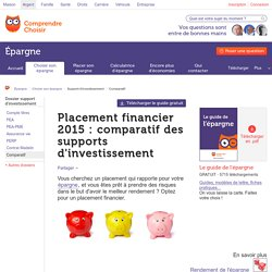 Placement financier 2015 : conseils - ComprendreChoisir