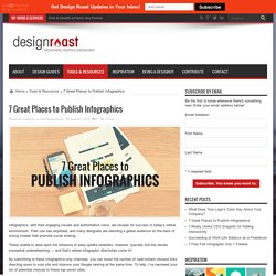 7 Great Places to Publish Infographics - Design Roast