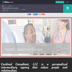 Quick Legal Funding for Plaintiff – Cardinal Consultant