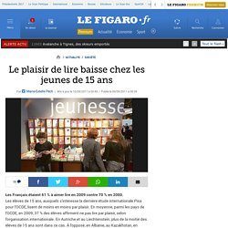 France : Le plaisir de lire baisse chez les jeunes de 15 ans
