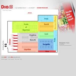 Plan d'un magasin