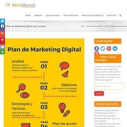 Plan de Marketing Digital paso a paso
