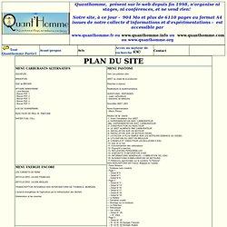 Plan du site