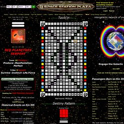 RED PLANETARY SERPENT - Kin 205 - on the 13-Moon Natural Time Dreamspell Calendar - Destiny Pattern Wavespell Famous People Births Deaths and Events