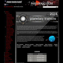 2014 Planetary Transits, astrology 2014 - Findyourfate.com
