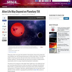 Alien Life May Depend on Planetary Tilt