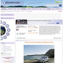 Ventes de voitures électriques ou hybrides en France