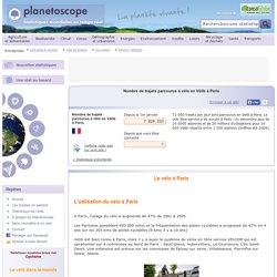 Nombre de trajets parcourus à vélo en Vélib à Paris