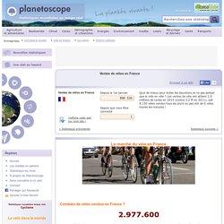 Ventes de vélos en France