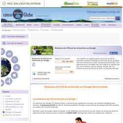 Planetoscope - Statistiques : Emissions de CO2 par les recherches sur Google