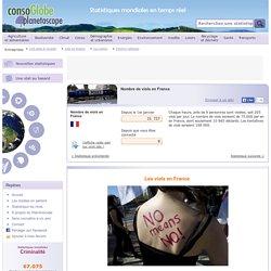 Nombre de viols en France