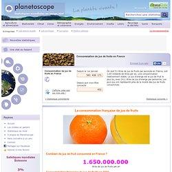 Consommation de jus de fruits en France