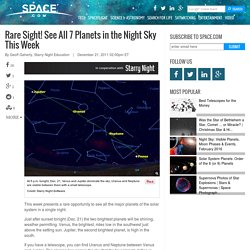 Rare Sight! See All 7 Planets in the Night Sky This Week | Solar System Planets & Skywatching Tips | How to Spot Planets in Night Sky