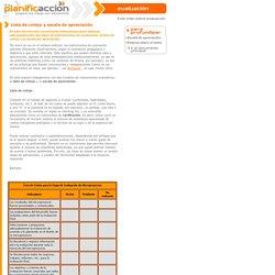 Planificacción - Lista de cotejo y escala de apreciación