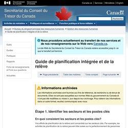 Guide de planification intégrée et de la relève 7 / 21