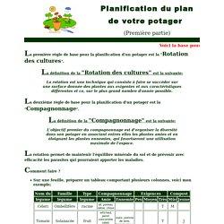 Planification du plan de votre potager