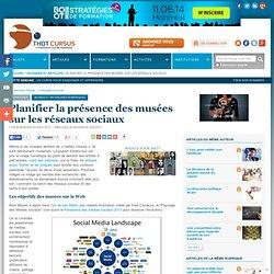 Planifier la présence des musées sur les réseaux sociaux