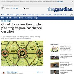 Grand plans: how the simple planning diagram has shaped our cities | Art and design