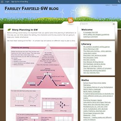 Story Planning in 6W › Farsley Farfield 6W blog