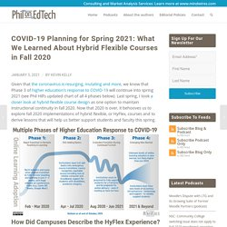 COVID-19 Planning for Spring 2021: What We Learned About Hybrid Flexible Courses in Fall 2020 - PhilOnEdTech